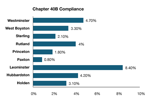 grnprnt_40bcompliance